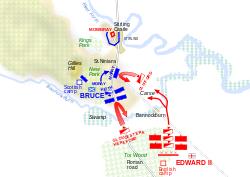 Batalla de Bannockburn Crédito: Wikimedia Commons